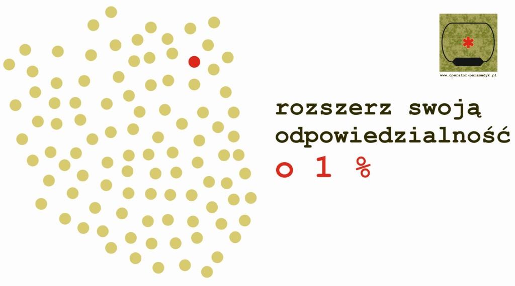 grafika: ariaad.nazwa.pl/operator-paramedyk, CC-BY