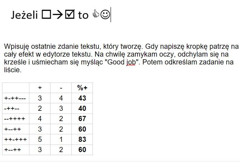 metoda opisowa kreowania nawyku, CC-BY-NC, operator-paramedyk.pl