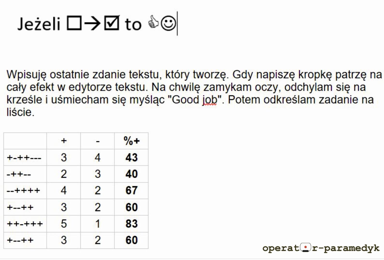 opis nawyku, który chcę wykreować, CC-BY-NC, operator-paramedyk