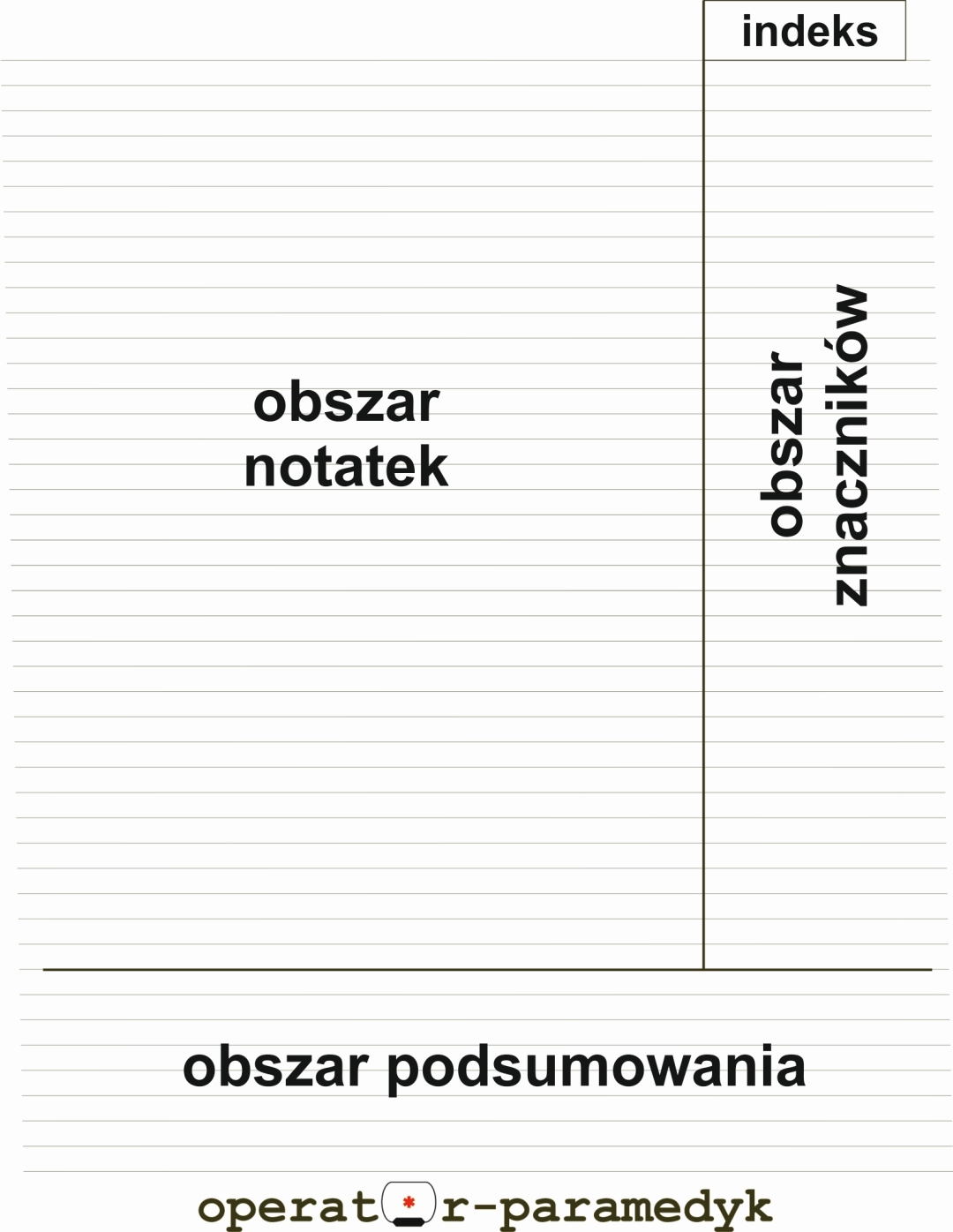 szablon notatek, CC-BY-NC, www.operator-paramedyk.pl