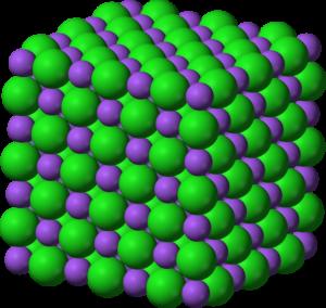 model sieci krystalicznej NaCl, CC-0
