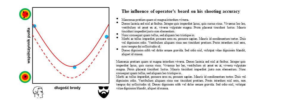 operator-paramedyk.pl, CC-BY-NC-ND