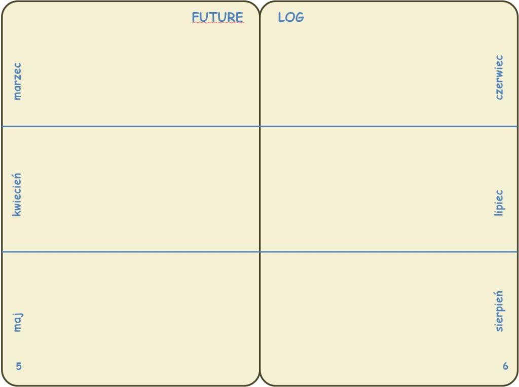 bullet journal future log, (c) operator-paramedyk.pl